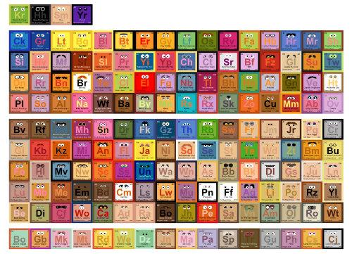 periodic-final-v4-small