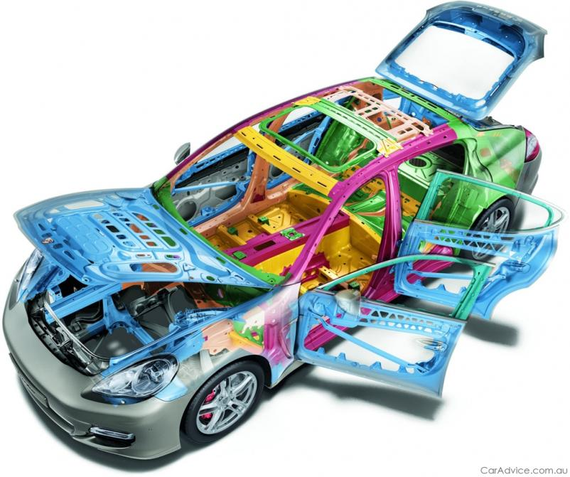 Automotive-Engineering