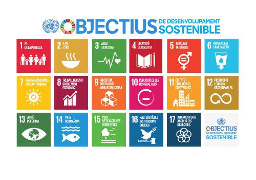 ODS_Objectius_Desenvolupament_Sostenible_Respon