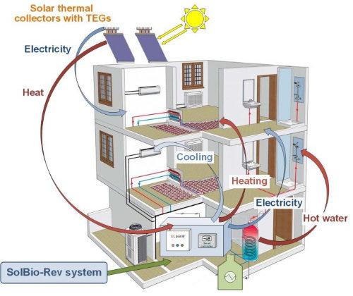 Energies_Renovables_UDL