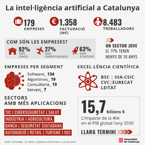 EstudiIA_infografia.png_1218334615